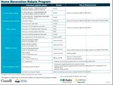 Assured-Insulation-Home-Renovation-Rebate-Offer-Assured-Insulation-Kelowna-2019